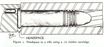 Headspace with respect to a rifle using a .22 rimfire cartridge
