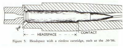 Headspace with a rimless rifle cartridge - the .30-06