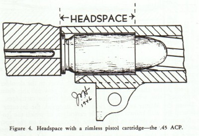 Headspace with a rimless cartridge - the .45 ACP