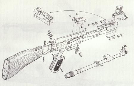 First Model AK-47 Exploded View