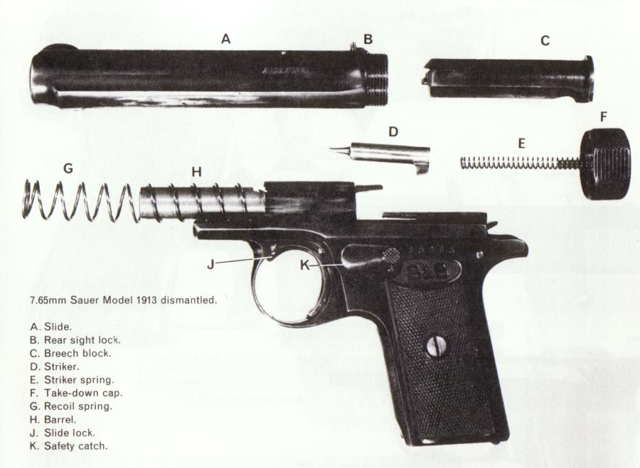 Disassembled View of Sauer M1913 Pistol